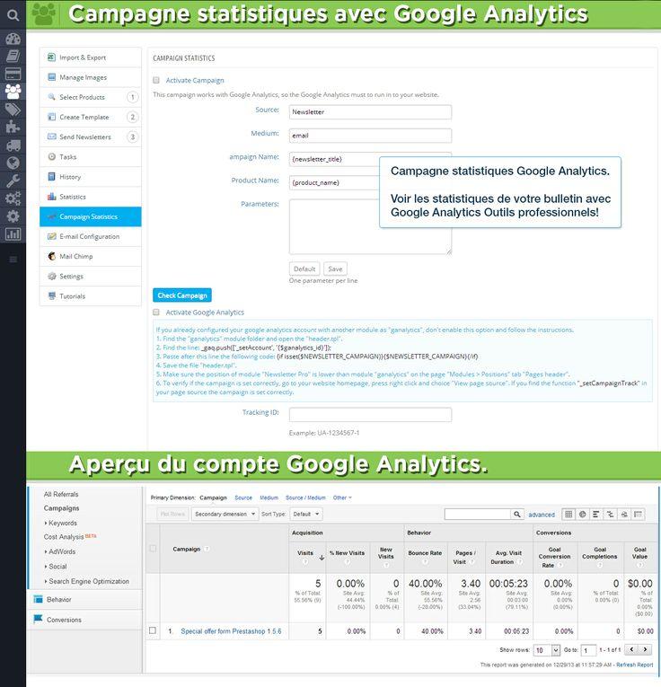 Campagne statistiques avec Google Analytics / Aperçu du compte Google Analytics. Campagne statistiques Google Analytics.  Voir les statistiques de votre bulletin avec Google Analytics Outils professionnels!