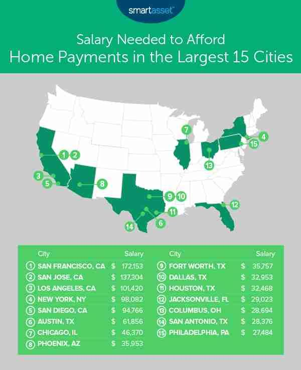 This Map Shows How Much You Need To Earn To Afford A House In The