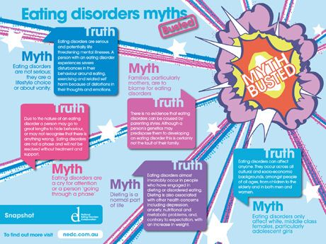 Common Myths About Eating Disorders