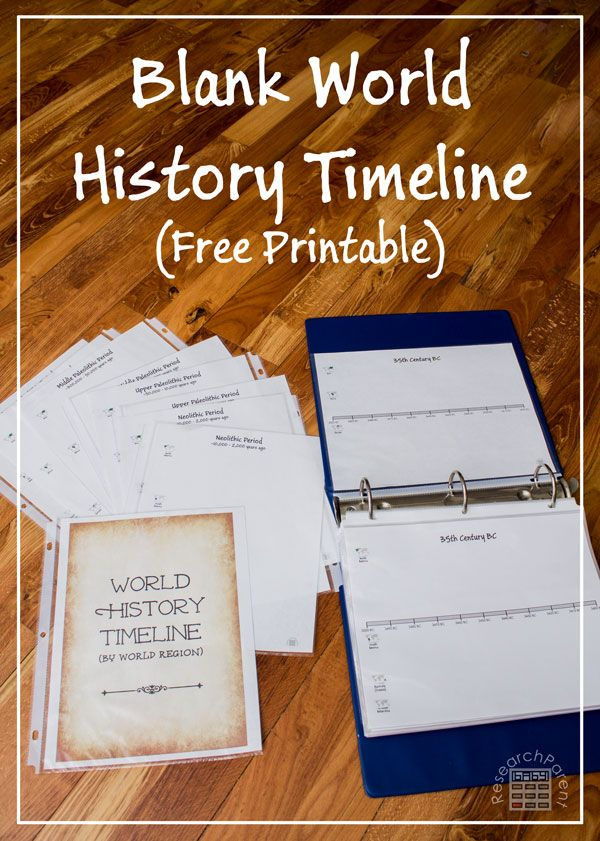 Free Blank World History Timeline by Research Parent
