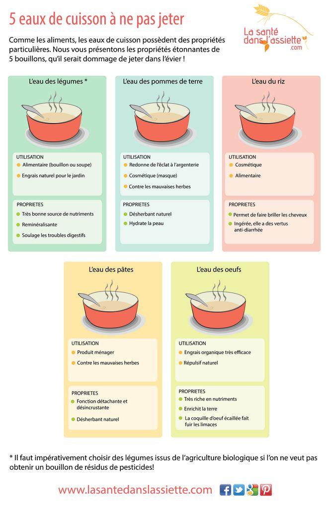 La Santé dans l'Assiette: Fiche pratique - 5 eaux de cuisson à ne pas jeter
