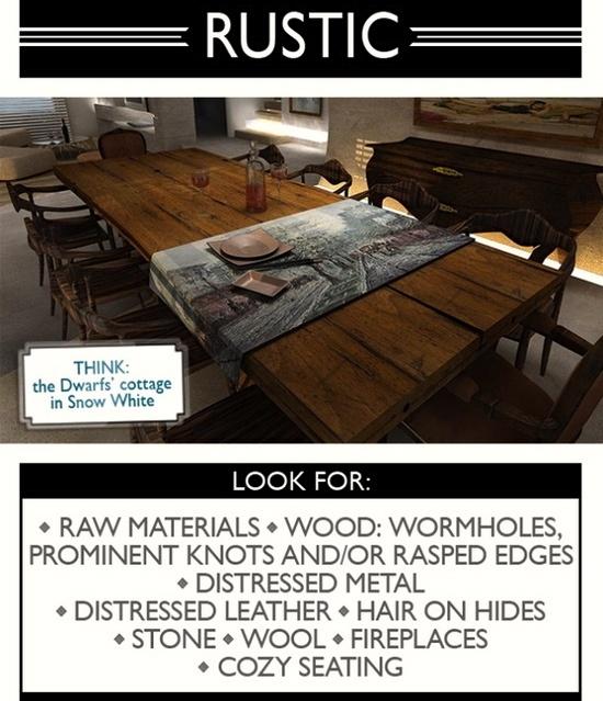 HELLO METRO Well Defined Style Rustic Metro StyleDesign StylesModern Interior