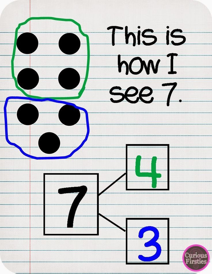 Use Addition to Solve Subtraction
