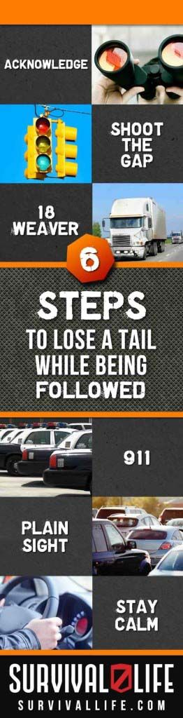 Many of us will experience being followed at some point in our lives. You don't have to be a government operative to need to know how to lose a tail. The truth is, law enforcement tail people on a daily basis. Or perhaps you've got a jealous spouse who's hired a private investigator to follow