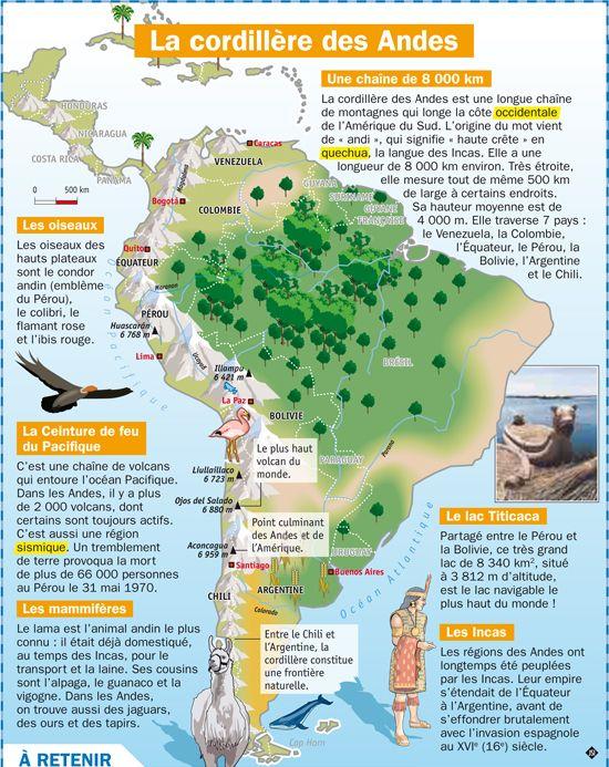 Fiche exposés : La cordillère des Andes                                                                                                                                                                                 Plus