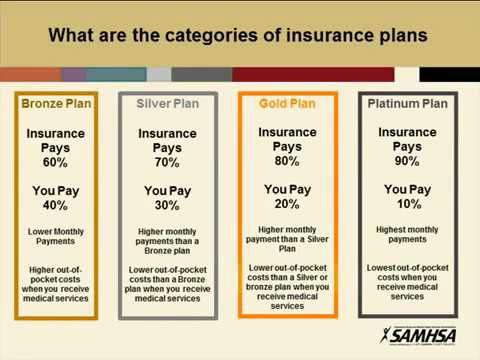Quotation of cheap car insurance 2016 - WATCH VIDEO HERE -> http://bestcar.solutions/quotation-of-cheap-car-insurance-2016     Tutorials !! Insurance Auto Insurance Industry Get a quote for car insurance Quotes for car insurance Insurance Quotes Free Onli