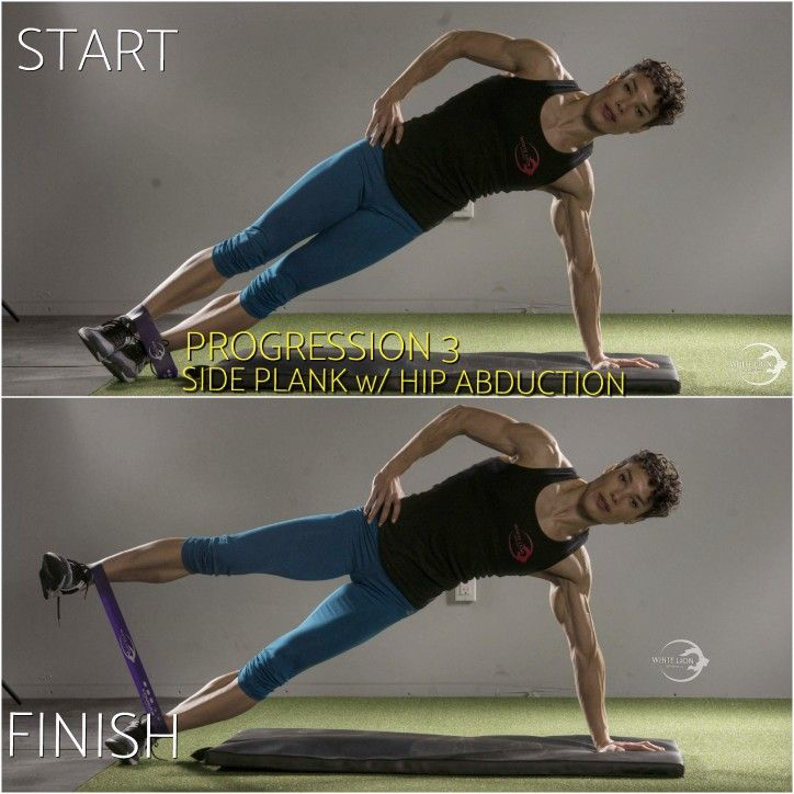 PROGRESSION #3: (HAND/FOOT). HIGH SIDE PLANK with HIP ABDUCTION.