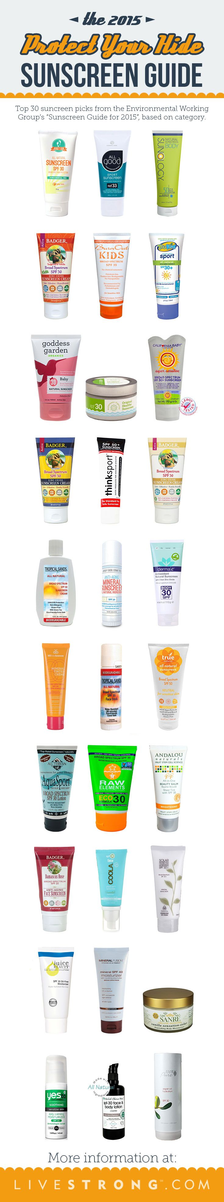 Don't throw shade, sit in it! Stay protected this summer with the top 30 sunscreens for 2015.