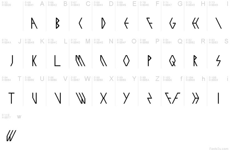 exo letters | Basic font information