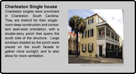 1000 images about i houses on pinterest wood trim dark for Charleston single house