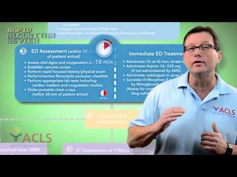 Rapid Algorithm Review Acute Coronary Syndrome
