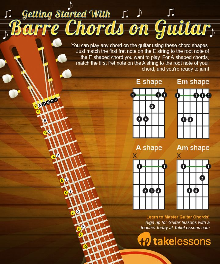Guitar essentials how to play barre chords guitar