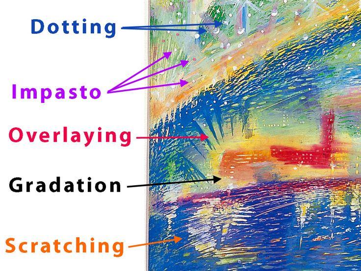 Cray-Pas® Oil Pastel Drawing Techniques - Sakura Of America