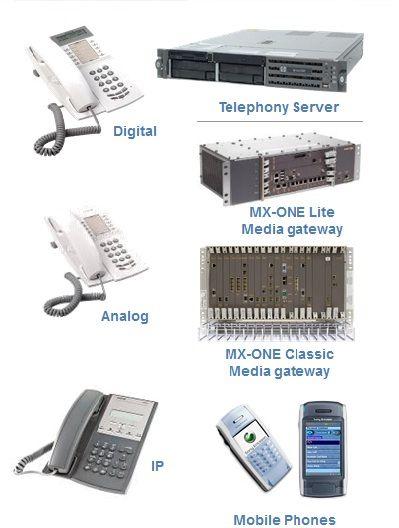 telefon ve serverler