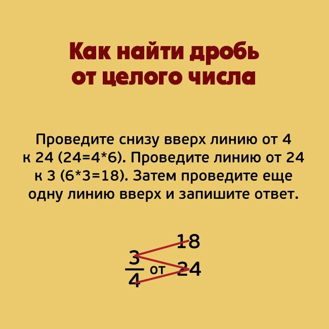Как найти дробь от целого числа