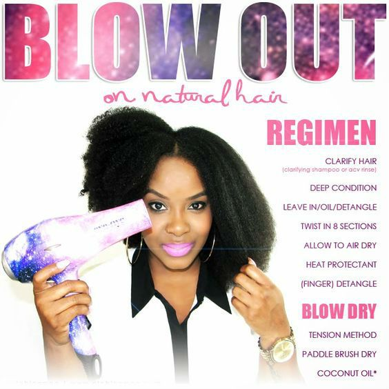Hairstyles For Blow Dryed Natural Hair