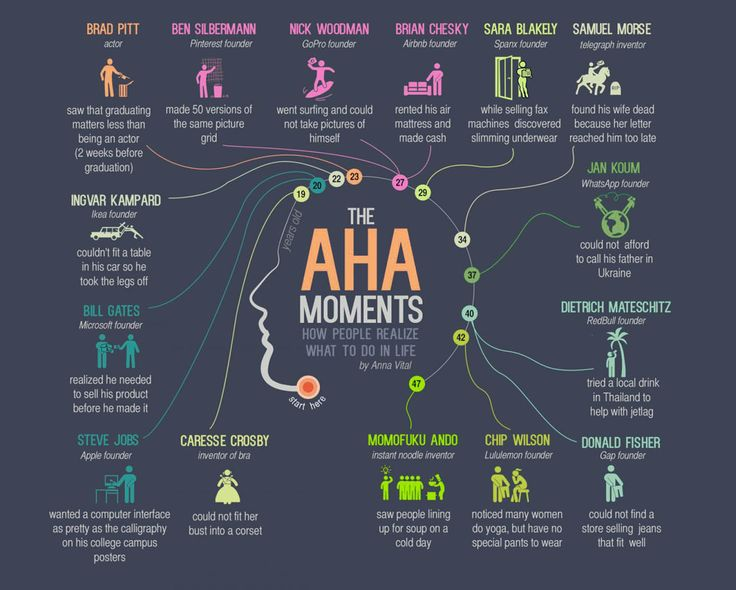How People Realize What to Do in Life #infographic #Entrepreneur #Startup