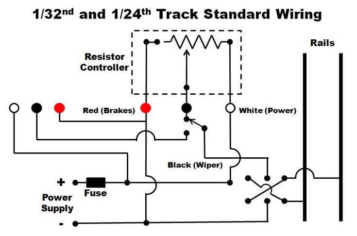 ho slot car track wiring diagram