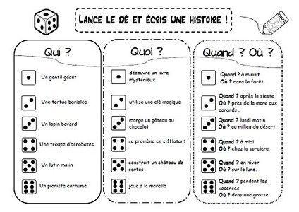 production d'écrit: carnet et atelier | Primary French Immersion Education | Scoop.it