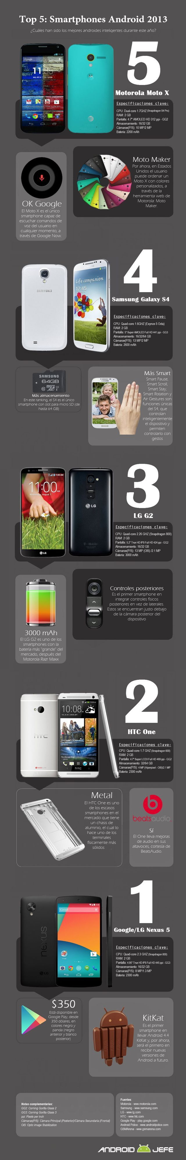 Una infografía, en español, que nos presenta los cinco mejores smartphones Android del 2013. Para gustos colores, pero seguro que son 5 excelentes gadgets.