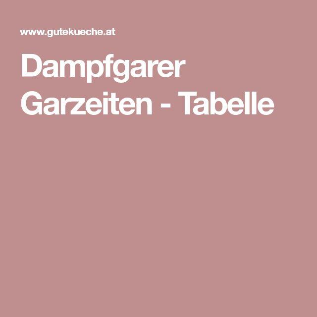 Dampfgarer Garzeiten - Tabelle