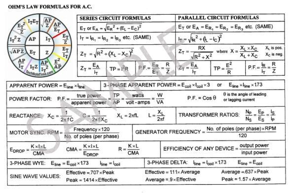 AC Ohmu0027s law Formulas Electrical Engineering Blog Electronics - electrical pie chart