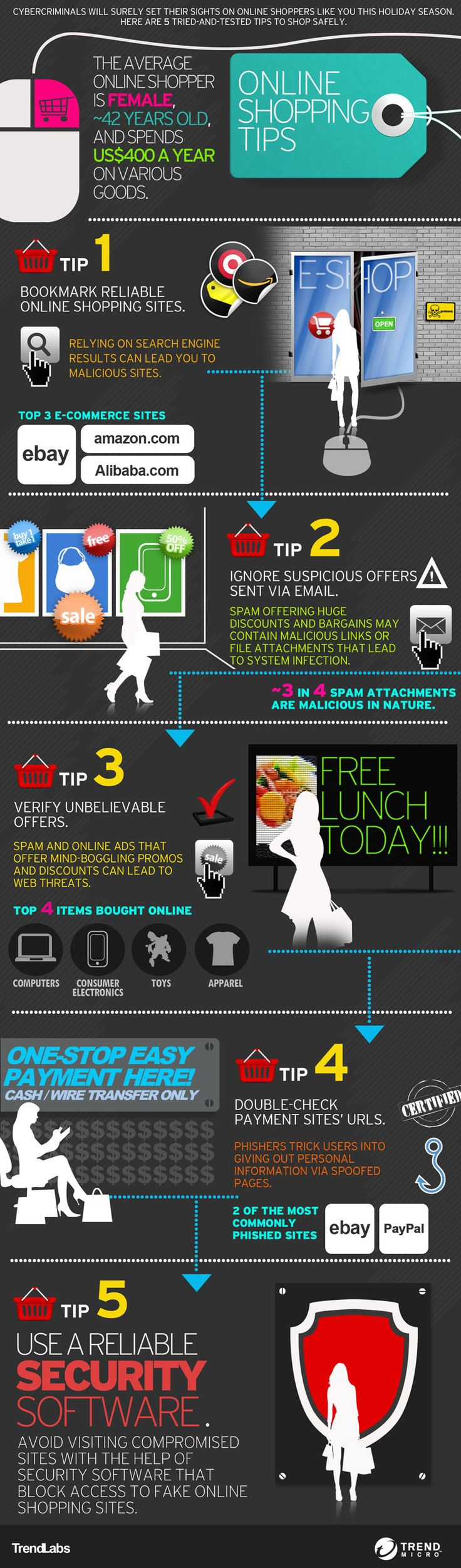 View mobile site about digitalbuyer com affiliate program site map - Online Shopping Safety Made Easy Infographic