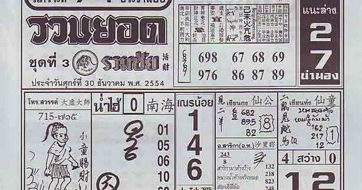 Thai Lottery: Thai lotto, thai lottery history Iphone Apps