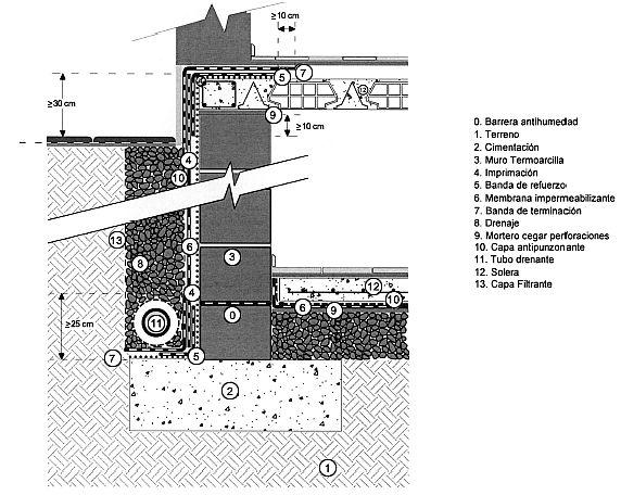 detalles arquitectonicos de canteros de hormigon - Google Search