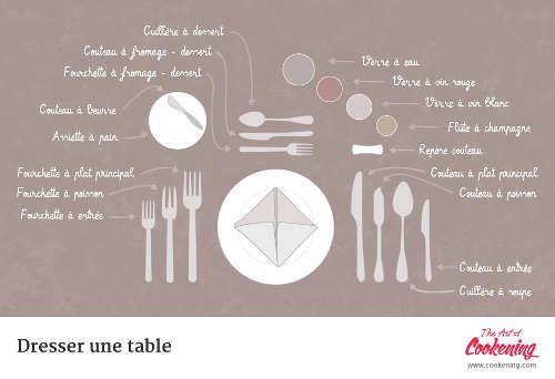 Harmoniser une table, que ce soit pour un dîner chic, un repas de fête ou avec des amis, passe par différents détails. Au delà de la décoration, le placement des verres et celui des couverts reste très important dans l'art de la table.