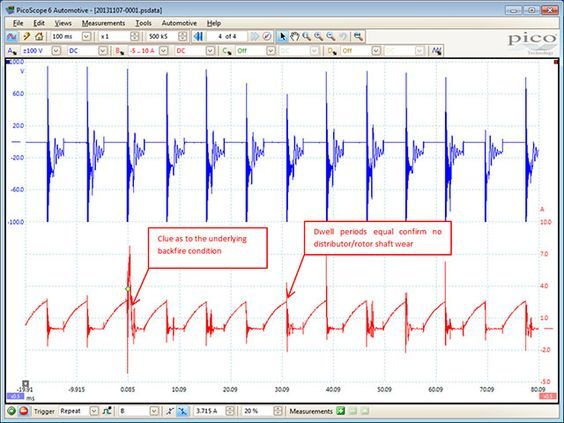automotive oscilloscope waveforms - Google Search   work crap ...