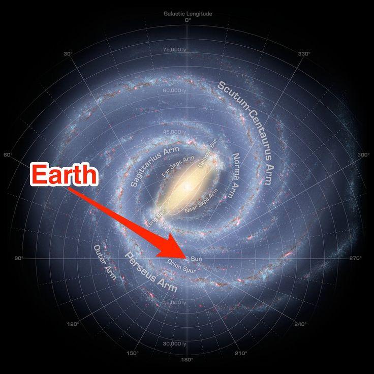 milky way galaxy sun solar system earth location nasa labeled 1200