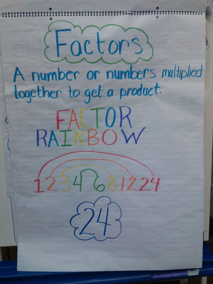 Factor Rainbow Multiplication Division Math Pinterest