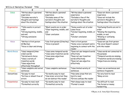 CCSS Writing Rubrics from stacier on TeachersNotebook.com - (6 pages) - 6 CCSS…