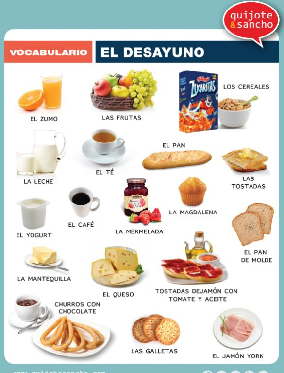 Desayuno descarga for Cuisine vocabulary