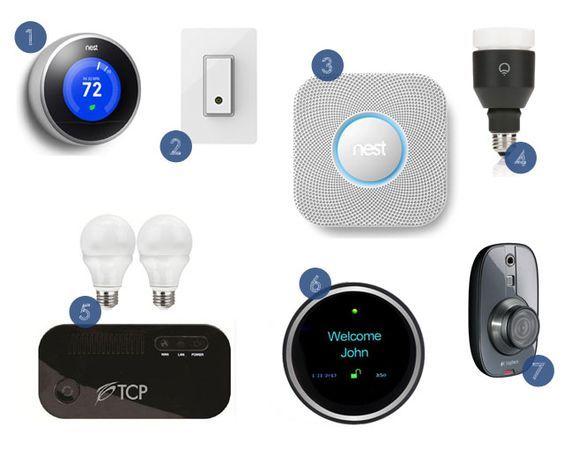 automated home, smart home, smart lock, smart electronics, goji, nest thermostat, nest smoke detector