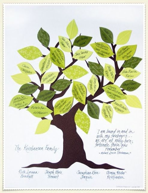 Never Without: Family Tree Artwork