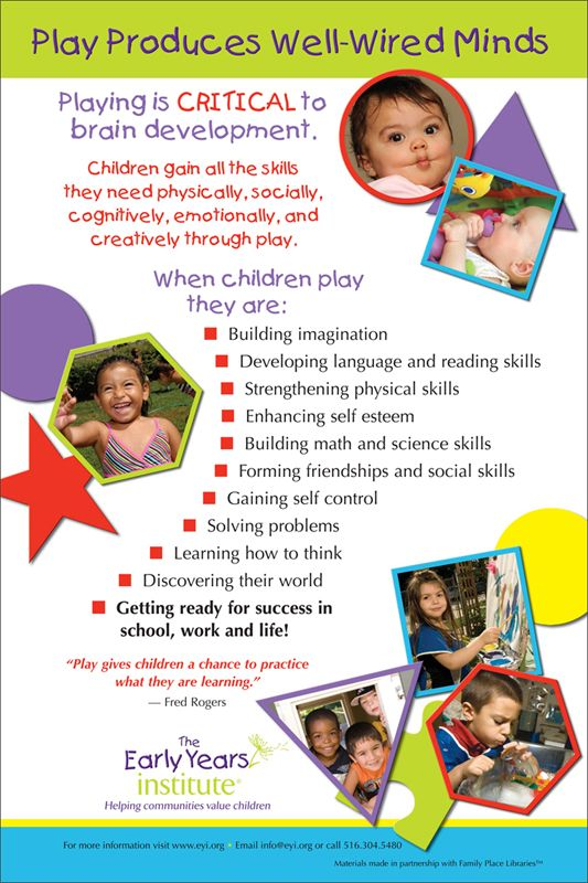 Play Posters. For more Play pins visit: http://pinterest.com/kinderooacademy/learning-through-play/ ≈ ≈