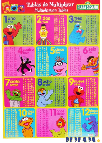 Blog de los niños. Juegos para aprender a multiplicar. Free educational games for learning multiplication in Spanish.