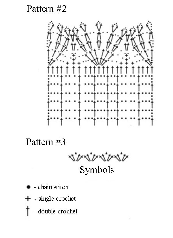 Crochet Skirt Pattern With Diagram Great Installation Of Wiring