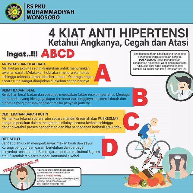 Hipertensi atau darah tinggi adalah suatu keadaan dimana tekanan darah  140/90 mmHg. Hipertensi dapat menyebabkan penyakit jantung, ginjal, maupun otak. . . 4 Kiat Anti Hipertensi Ingat ABCD.. . . Aktivitas dan Olahraga Berat Badan Ideal Cek Tekanan Darah Rutin Diet Sehat #infographic #antihipertensi #edukasi #rspkuwsb #keramahansebenarnya