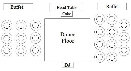 Wedding reception floor plan - head table. Buffet tables on each ...