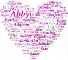 Image Result For Baby Names