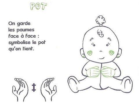 langue des signé bebe dodo   1000 idées sur le thème Langue Des Signes Pour Bébés sur Pinterest ...