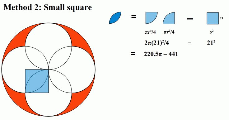 What is the total area of the shaded region? The largest circle has a diameter of 84 and inside it are 4 overlapping circles. The problem was asked to 12 year old students in Singapore. Can you fig…