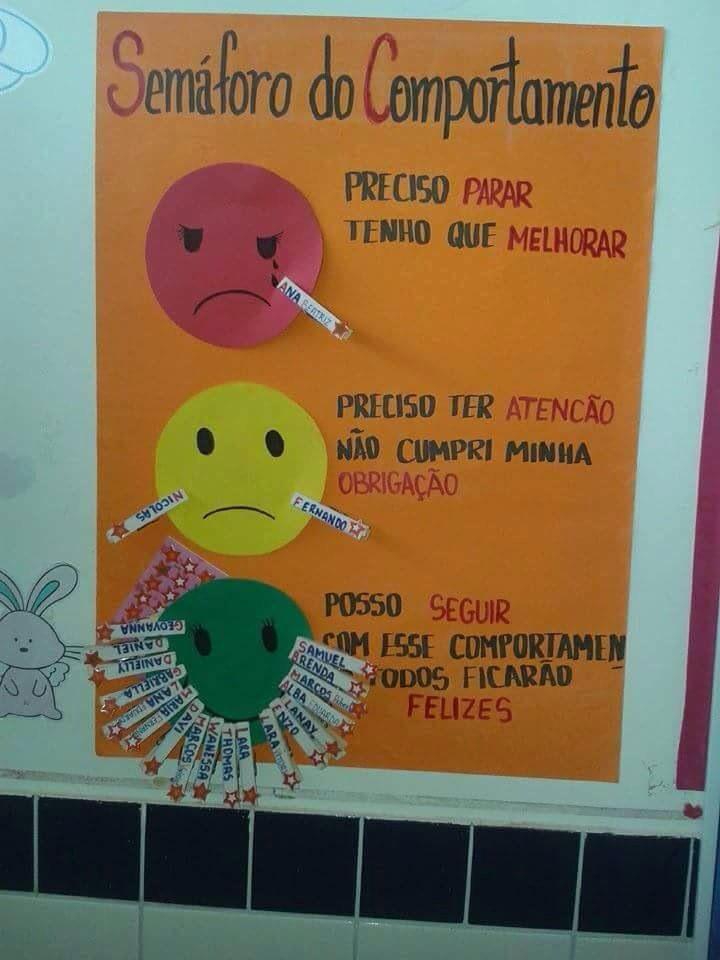 Semáforo de comportamento. Para estudantes.