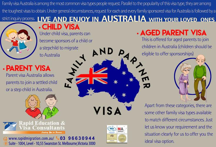 Know about a ways to migrate Australia..