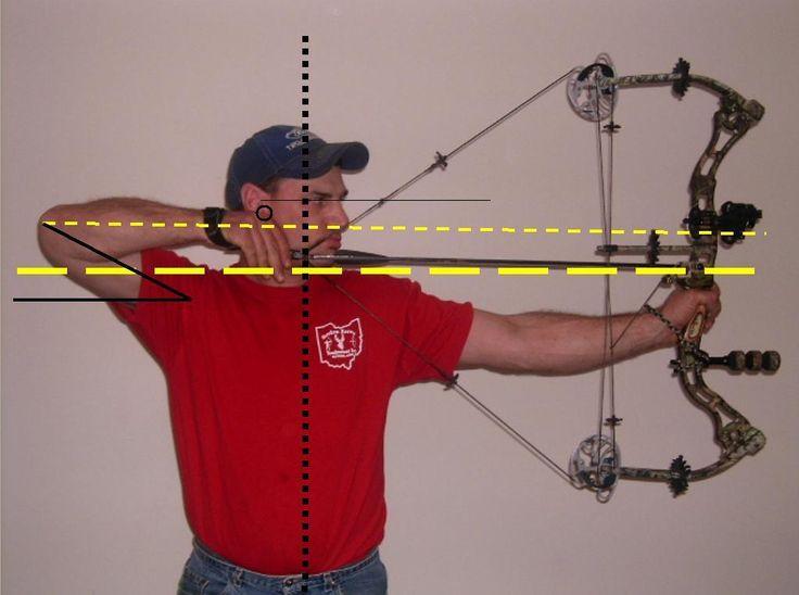 Establishing a shooting form » Straight Shooter   Archery ...