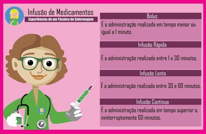 infusaomedicamentos.png