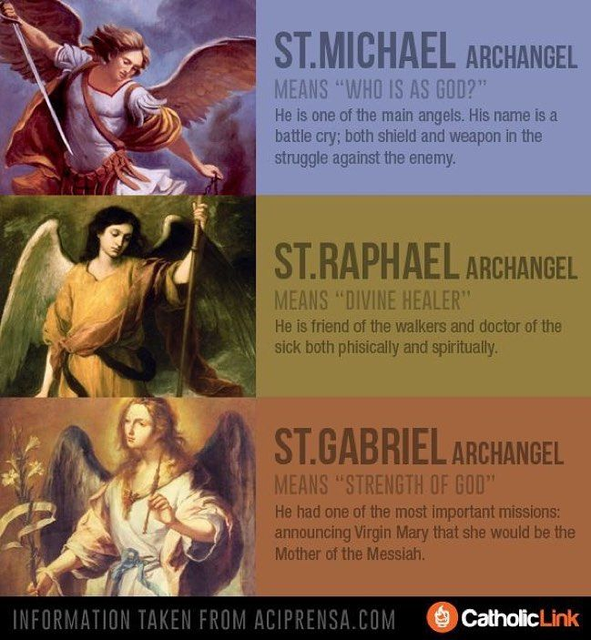 catholic-link: Today we celebrate the feast of St. Michael, St. Raphael and St. Gabriel Archangels. Here, some interesting information about their names and mission. Let us pray so that they guide us and protect us from all evil. #Catholic #Angels #Archangels by catholiclink_en